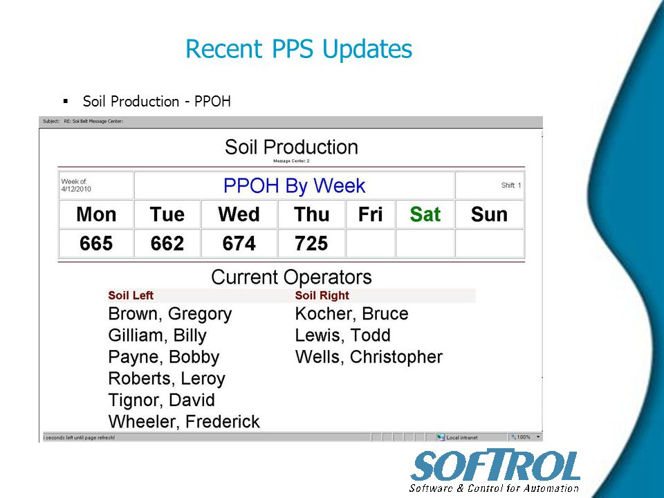 Recent PPS Updates   Soil Production - PPOH