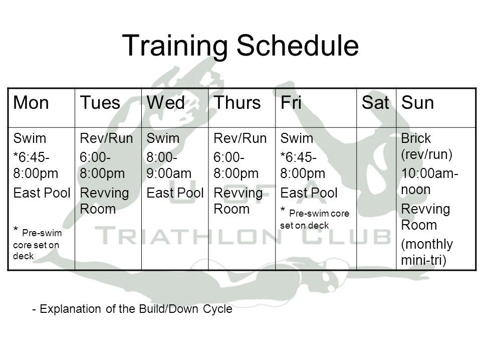 Training Schedule MonTuesWedThursFriSatSun Swim *6:45- 8:00pm East Pool * Pre-swim core set on deck Rev/Run 6:00- 8:00pm Revving Room Swim 8:00- 9:00am East Pool Rev/Run 6:00- 8:00pm Revving Room Swim *6:45- 8:00pm East Pool * Pre-swim core set on deck Brick (rev/run) 10:00am- noon Revving Room (monthly mini-tri) - Explanation of the Build/Down Cycle