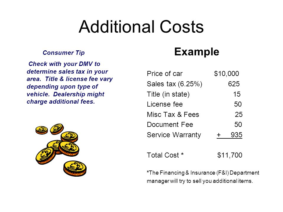 Additional Costs Example Price of car $10,000 Sales tax (6.25%) 625 Title (in state) 15 License fee 50 Misc Tax & Fees 25 Document Fee 50 Service Warranty + 935 Total Cost * $11,700 *The Financing & Insurance (F&I) Department manager will try to sell you additional items.