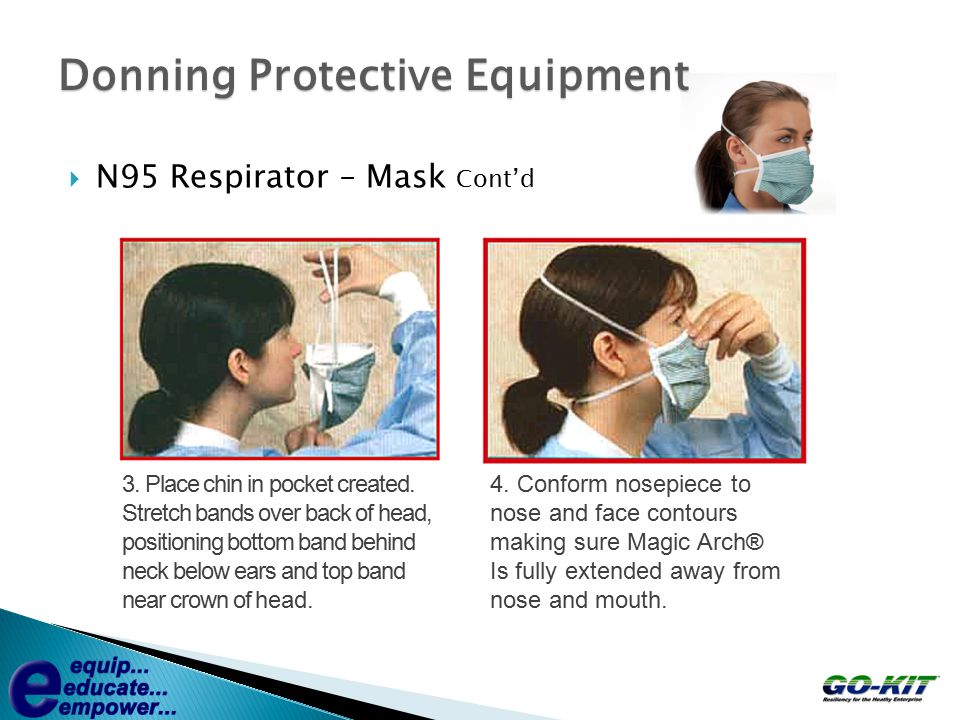  N95 Respirator – Mask Cont'd Donning Protective Equipment 3. Place chin in pocket created. Stretch bands over back of head, positioning bottom band