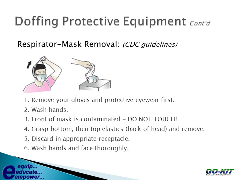 Respirator-Mask Removal: (CDC guidelines) 1. Remove your gloves and protective eyewear first. 2. Wash hands. 3. Front of mask is contaminated - DO NOT