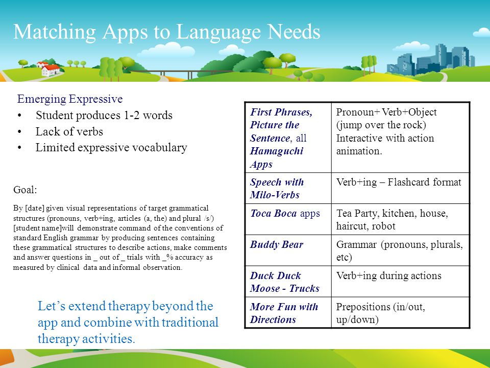 Matching Apps to Language Needs Emerging Expressive Language Student produces 1-2 words Lack of verbs Limited expressive vocabulary First Phrases, Picture the Sentence, all Hamaguchi Apps Pronoun+ Verb+Object (jump over the rock) Interactive with action animation.