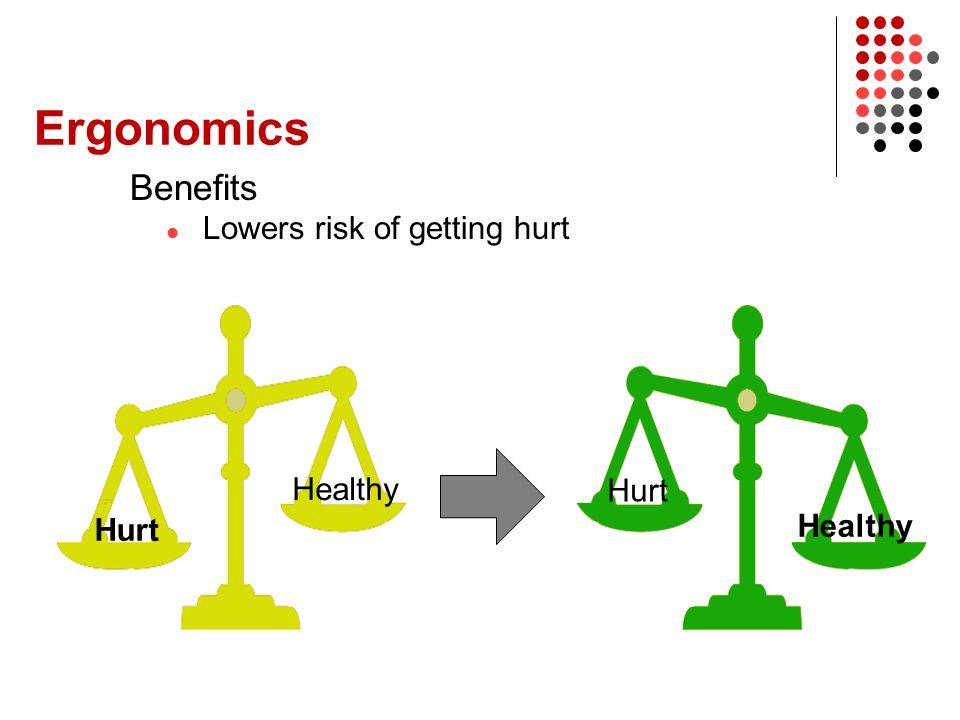Ergonomics Benefits Lowers risk of getting hurt Hurt Healthy Hurt Healthy