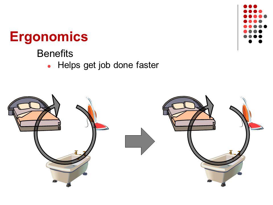 Ergonomics Benefits Helps get job done faster