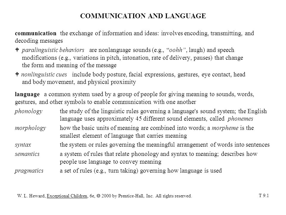 SPEECH speech the behavior of producing a language code by making appropriate vocal sound patterns W Although not the only possible vehicle for expressing language (gestures, manual signing, pictures, and written symbols can also be used), speech is a most effective and efficient method.