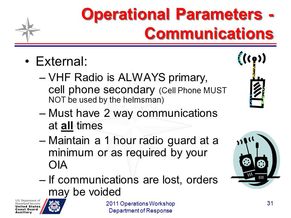 Operational Parameters - Communications External: –VHF Radio is ALWAYS primary, cell phone secondary (Cell Phone MUST NOT be used by the helmsman) –Mu
