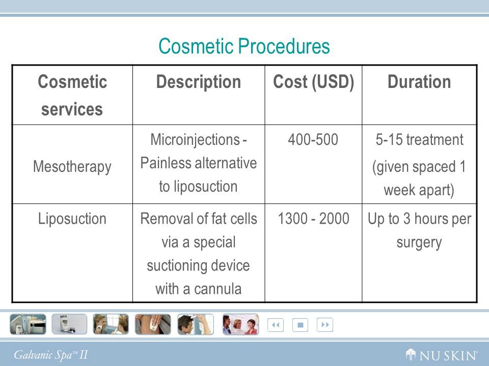 Cosmetic Procedures Cosmetic services DescriptionCost (USD)Duration Mesotherapy Microinjections - Painless alternative to liposuction 400-500 5-15 treatment (given spaced 1 week apart) LiposuctionRemoval of fat cells via a special suctioning device with a cannula 1300 - 2000Up to 3 hours per surgery