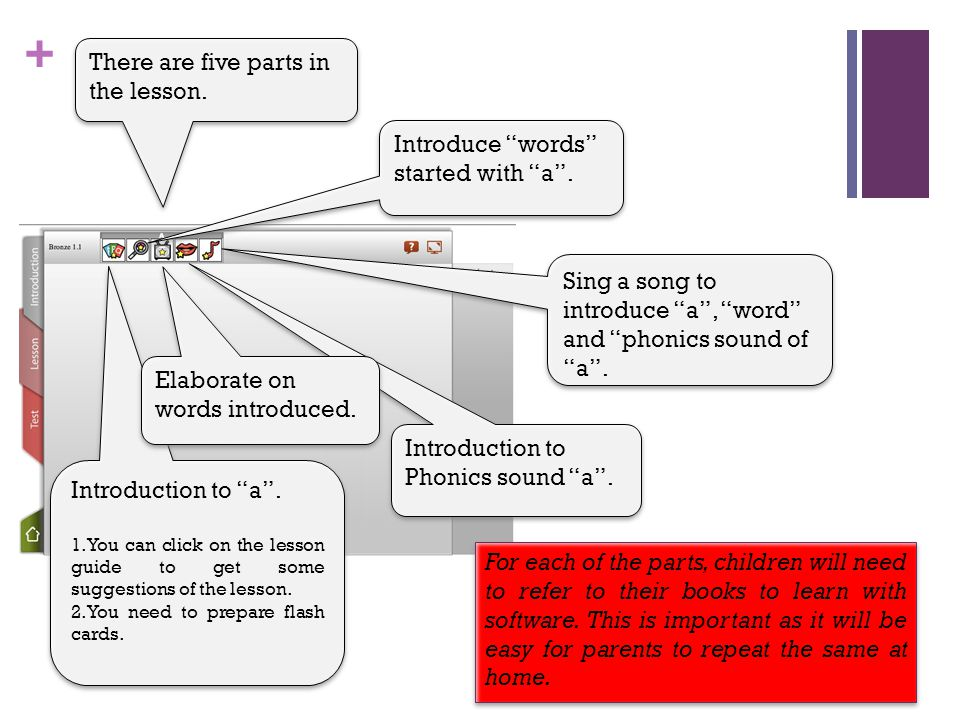 + There are five parts in the lesson. Introduction to Phonics sound a .