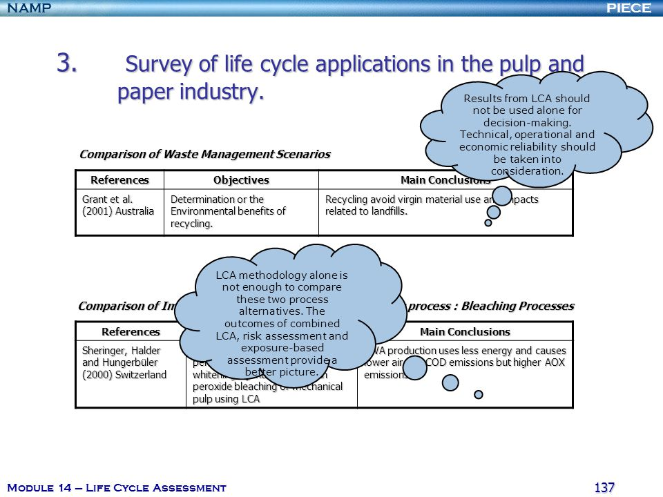 PIECENAMP Module 14 – Life Cycle Assessment 136 3. Survey of life cycle applications in the pulp and paper industry. Comparison of Improvement Options