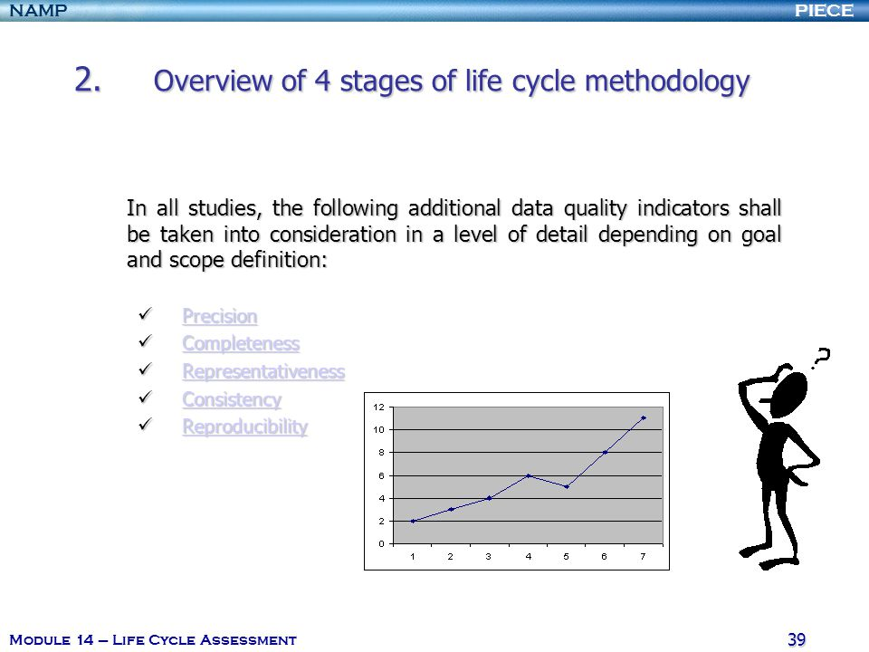 PIECENAMP Module 14 – Life Cycle Assessment 38 2. Overview of 4 stages of life cycle methodology Data Categories Data Categories It defines the kind o