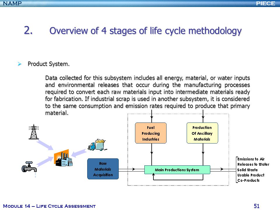 PIECENAMP Module 14 – Life Cycle Assessment 50 2. Overview of 4 stages of life cycle methodology  Raw Materials Acquisition. Data are collected for t