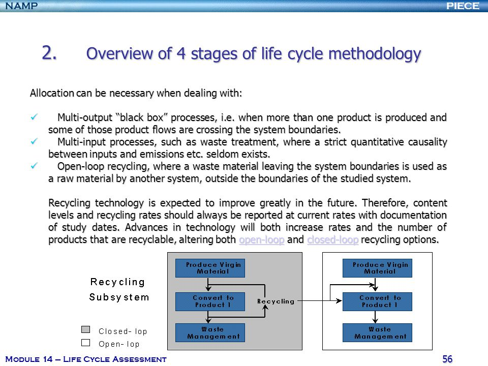 PIECENAMP Module 14 – Life Cycle Assessment 55 2. Overview of 4 stages of life cycle methodology 5.Relating data to the specific system The fundamenta