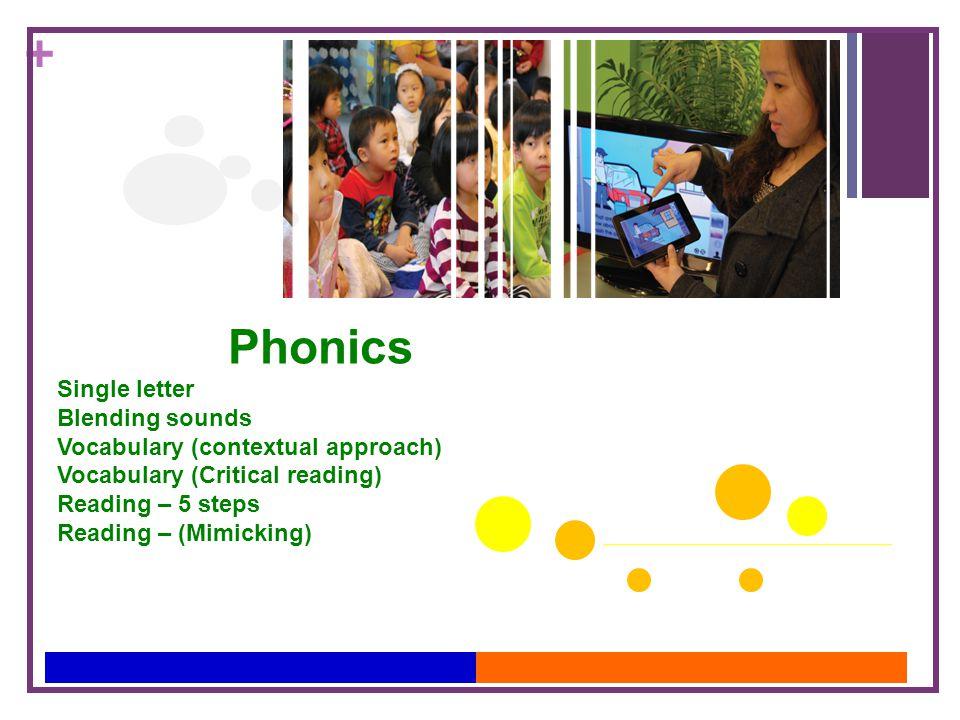 + Digital teaching tools