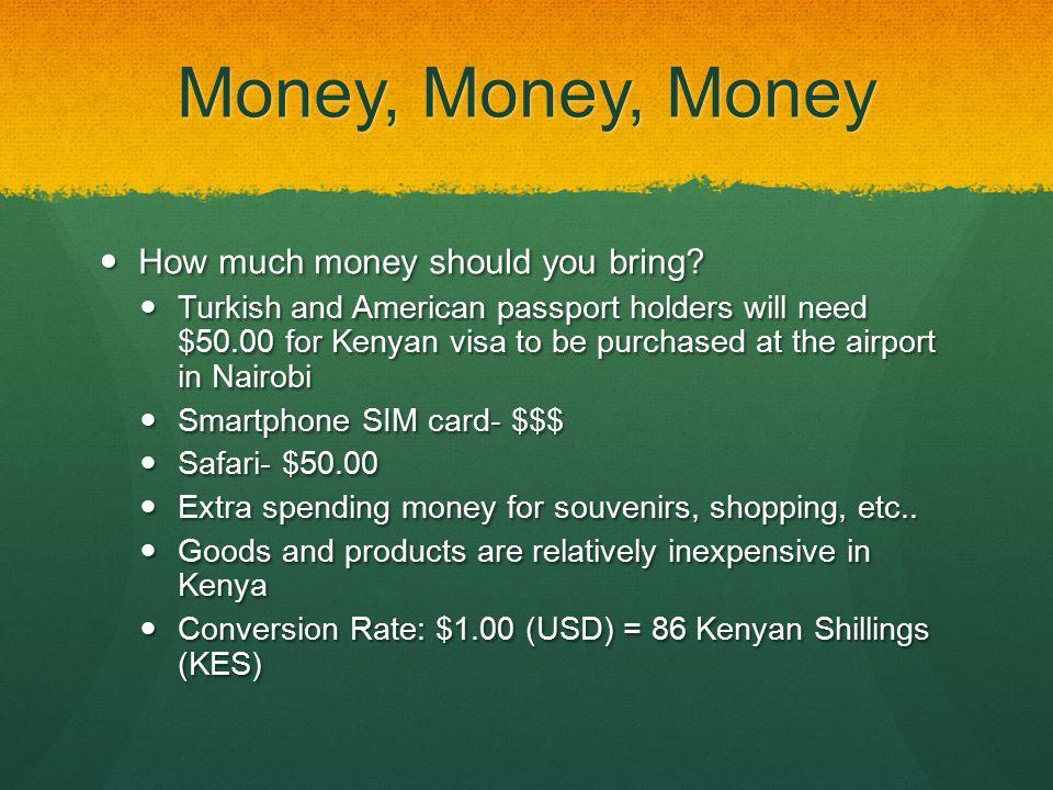 Money, Money, Money How much money should you bring.