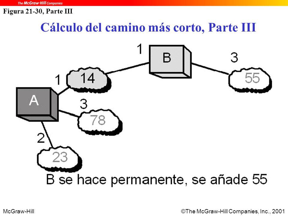 McGraw-Hill©The McGraw-Hill Companies, Inc., 2001 Figura 21-30, Parte III Cálculo del camino más corto, Parte III