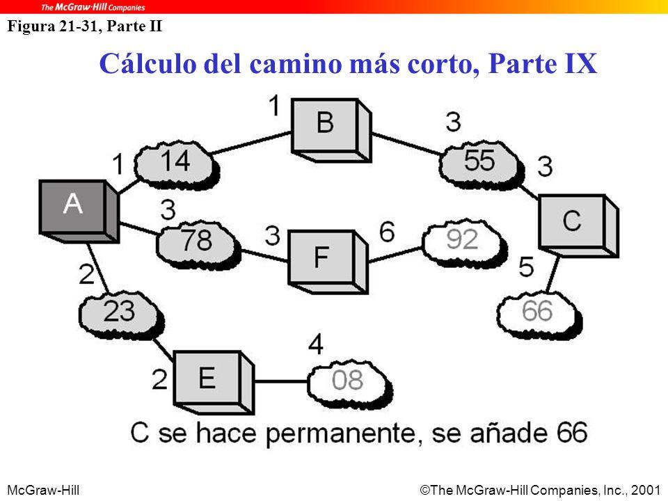 McGraw-Hill©The McGraw-Hill Companies, Inc., 2001 Figura 21-31, Parte II Cálculo del camino más corto, Parte IX