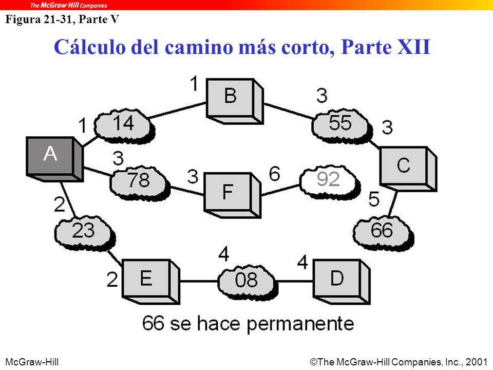 McGraw-Hill©The McGraw-Hill Companies, Inc., 2001 Figura 21-31, Parte V Cálculo del camino más corto, Parte XII