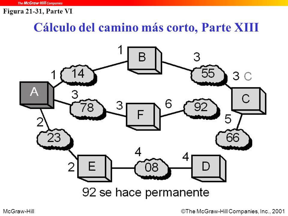 McGraw-Hill©The McGraw-Hill Companies, Inc., 2001 Figura 21-31, Parte VI Cálculo del camino más corto, Parte XIII