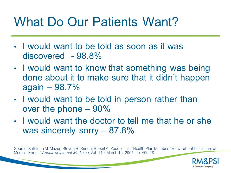 What Do Our Patients Want? I would want to be told as soon as it was discovered - 98.8% I would want to know that something was being done about it to