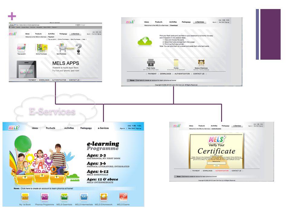 + E-Services