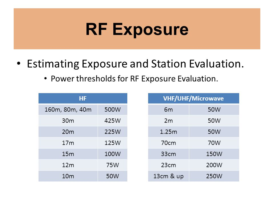 RF Exposure Estimating Exposure and Station Evaluation.