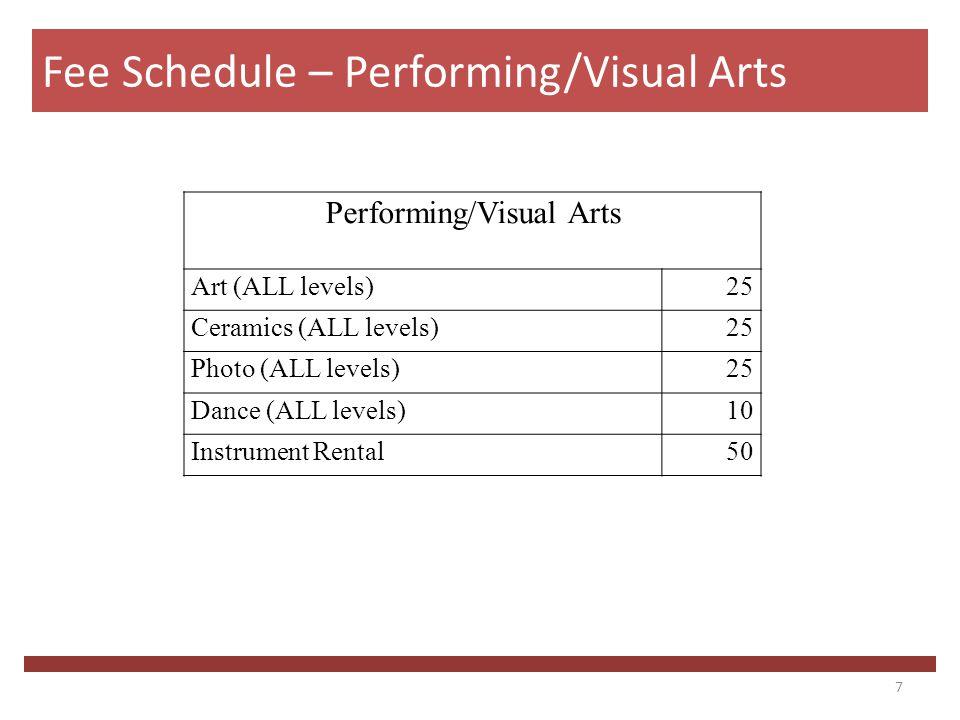 Performing/Visual Arts Art (ALL levels)25 Ceramics (ALL levels)25 Photo (ALL levels)25 Dance (ALL levels)10 Instrument Rental50 7 Fee Schedule – Perfo