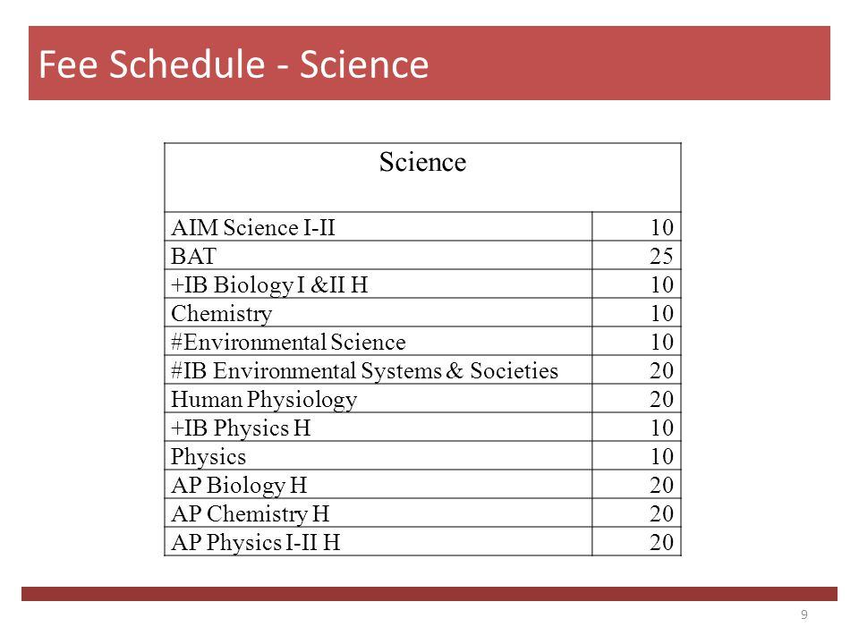 Science AIM Science I-II 10 BAT 25 +IB Biology I &II H 10 Chemistry 10 #Environmental Science 10 #IB Environmental Systems & Societies 20 Human Physiology 20 +IB Physics H 10 Physics 10 AP Biology H 20 AP Chemistry H 20 AP Physics I-II H 20 9 Fee Schedule - Science