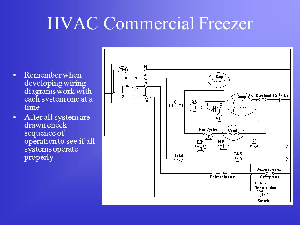 Miraculous Wiring Diagram Likewise Mercial Hvac System Diagram On Defrost Wiring Cloud Pendufoxcilixyz