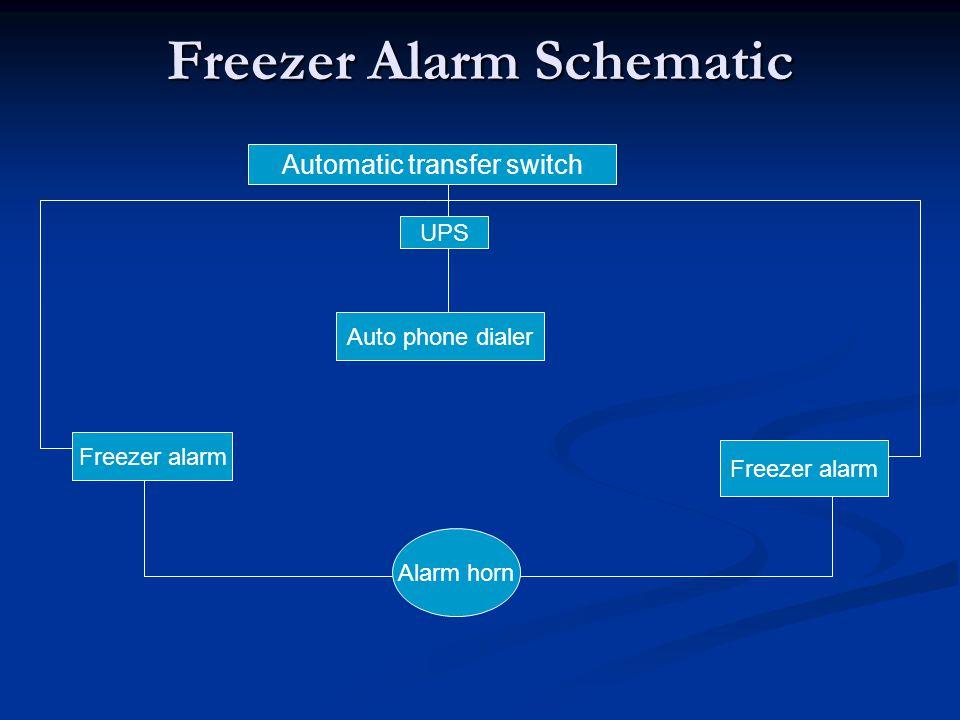 Freezer Alarm Schematic Automatic transfer switch UPS Auto phone dialer Freezer alarm Alarm horn