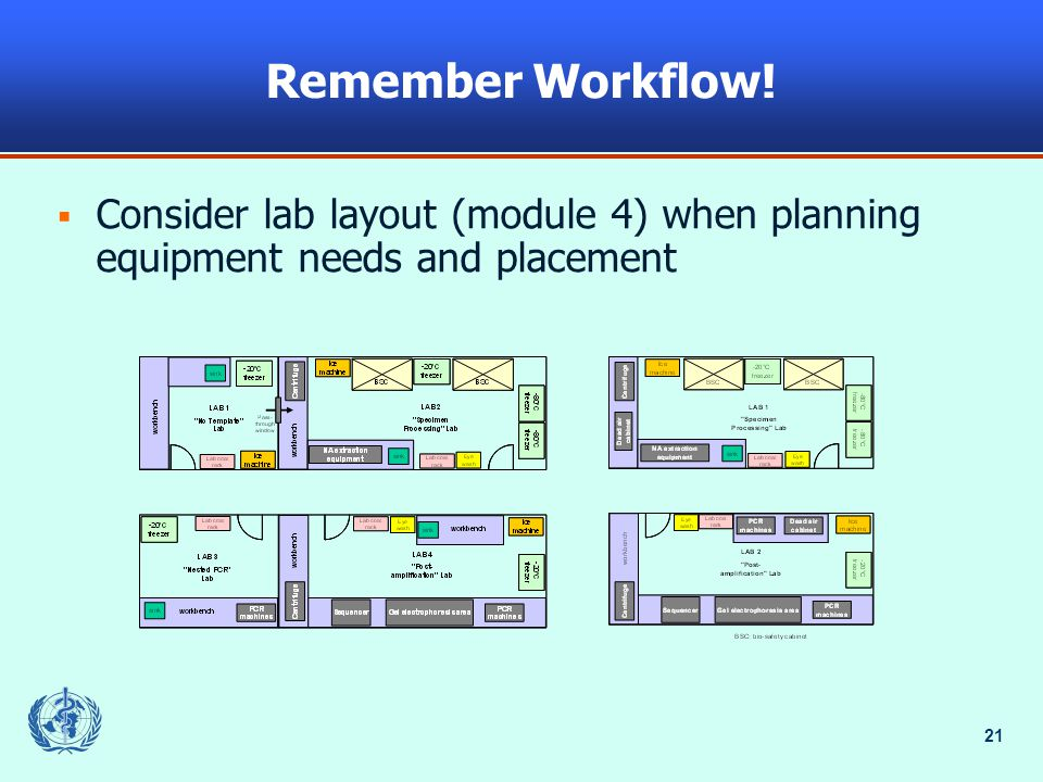 21 Remember Workflow!  Consider lab layout (module 4) when planning equipment needs and placement