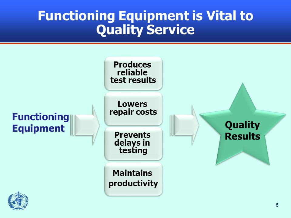 5 Functioning Equipment is Vital to Quality Service Produces reliable test results Produces reliable test results Lowers repair costs Lowers repair costs Prevents delays in testing Prevents delays in testing Maintains productivity Maintains productivity Quality Results Quality Results Functioning Equipment