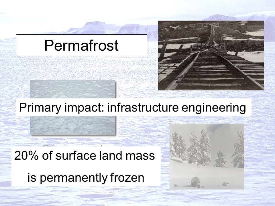 Permafrost Sea ice Seasonal snow, lake and river ice Primary impact: infrastructure engineering 20% of surface land mass is permanently frozen