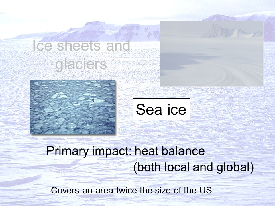 Ice sheets and glaciers Sea ice Primary impact: heat balance (both local and global) Covers an area twice the size of the US