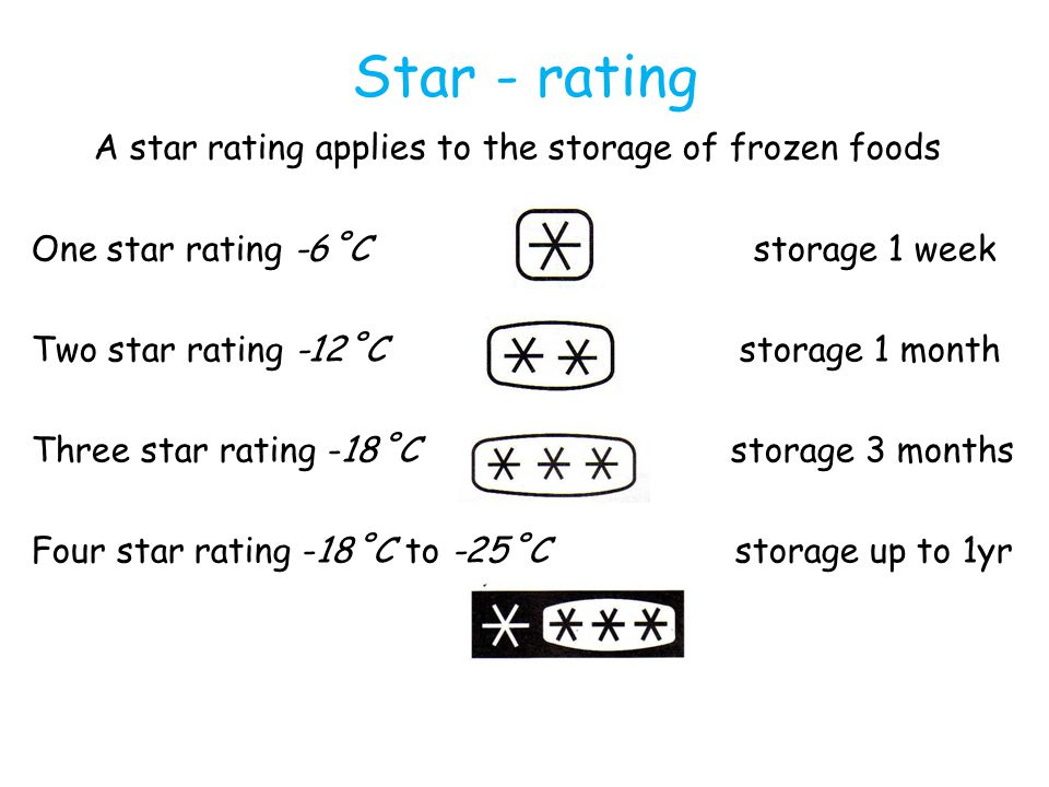 Star - rating A star rating applies to the storage of frozen foods One star rating -6˚C storage 1 week Two star rating -12˚C storage 1 month Three star rating -18˚C storage 3 months Four star rating -18˚C to -25˚C storage up to 1yr
