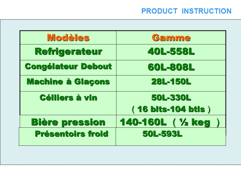 ModèlesGamme Refrigerateur40L-558L Congélateur Debout 60L-808L Machine à Glaçons 28L-150L Célliers à vin 50L-330L ( 16 blts-104 btls ) Bière pression 140-160L ( ½ keg ) GLOBAL SALES COMPANY PRODUCT INSTRUCTION Présentoirs froid 50L-593L 50L-593L