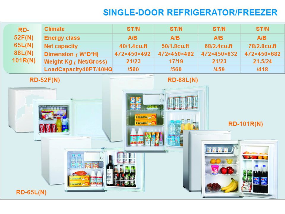 RD- 52F(N) 65L(N) 88L(N) 101R(N) SINGLE-DOOR REFRIGERATOR/FREEZER SINGLE-DOOR RD-52F(N)RD-88L(N) RD-65L(N) RD-101R(N)