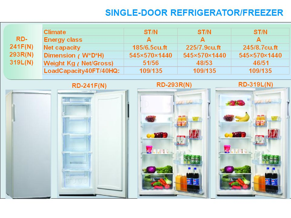 RD- 241F(N) 293R(N) 319L(N) SINGLE-DOOR REFRIGERATOR/FREEZER SINGLE-DOOR RD-241F(N) RD-293R(N) RD-319L(N)