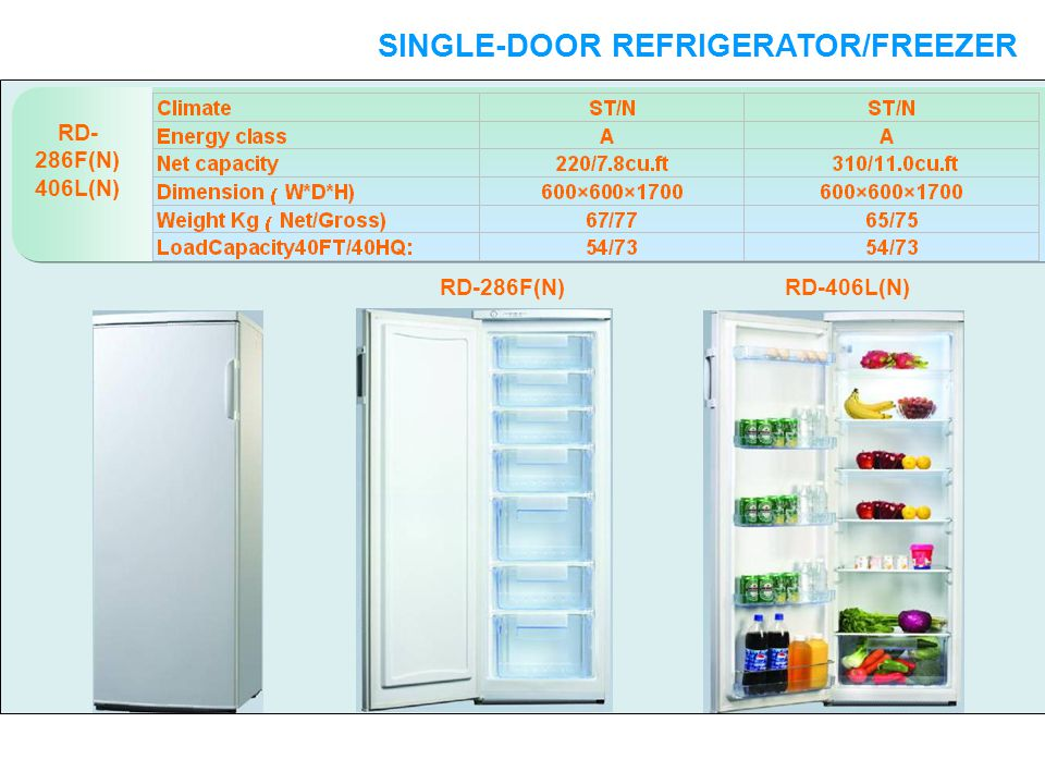 RD- 286F(N) 406L(N) SINGLE-DOOR REFRIGERATOR/FREEZER SINGLE-DOOR RD-286F(N)RD-406L(N)