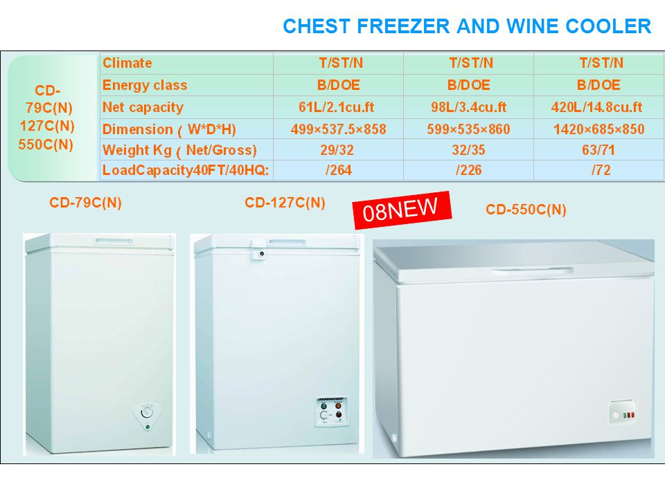 CD- 79C(N) 127C(N) 550C(N) CHEST FREEZER CHEST FREEZER AND WINE COOLER CD-79C(N) CD-127C(N) 08NEW CD-550C(N)