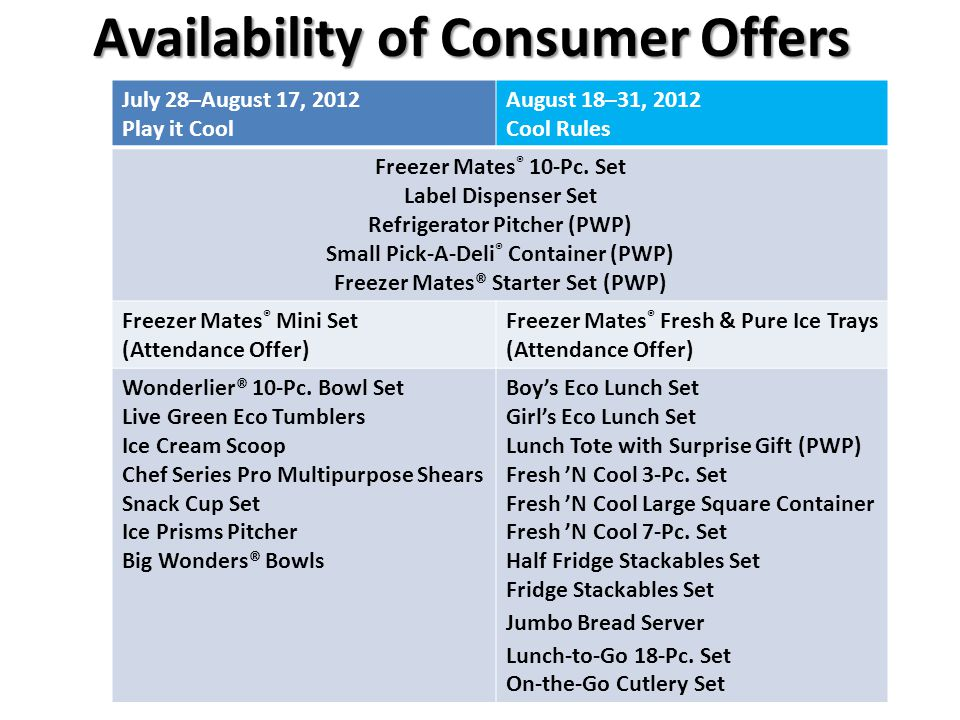 Availability of Consumer Offers July 28–August 17, 2012 Play it Cool August 18–31, 2012 Cool Rules Freezer Mates ® 10-Pc.
