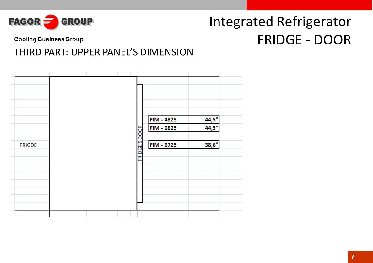 Cooling Business Group 7 Integrated Refrigerator FRIDGE - DOOR THIRD PART: UPPER PANEL'S DIMENSION