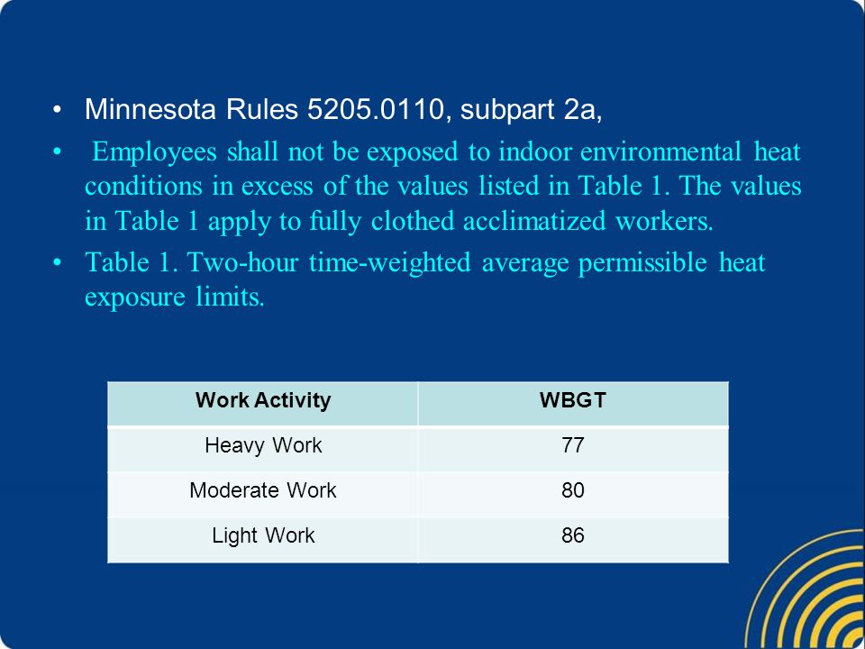 Minnesota Rules 5205.0110, subpart 2a, Employees shall not be exposed to indoor environmental heat conditions in excess of the values listed in Table 1.