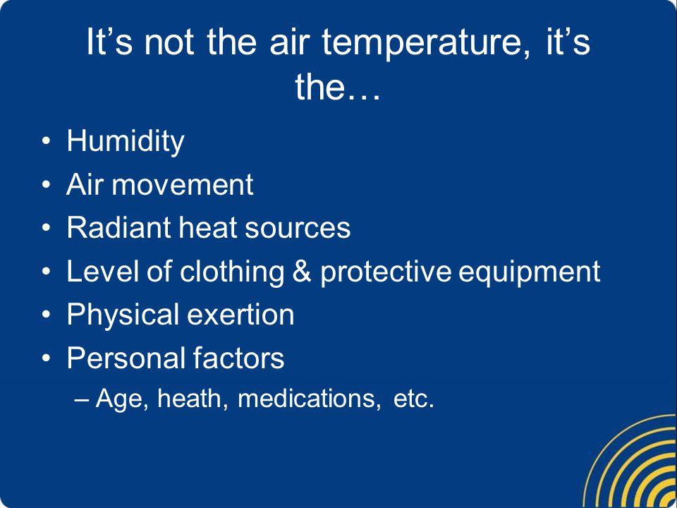 Temperature vs Heat Index