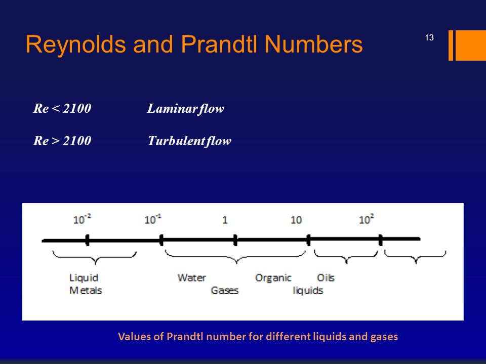 Reynolds and Prandtl Numbers Values of Prandtl number for different liquids and gases Re < 2100 Laminar flow Re > 2100 Turbulent flow 13