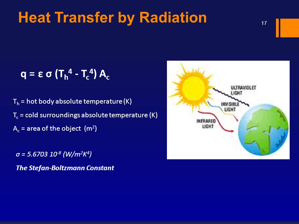 Heat Transfer by Radiation q = ε σ (T h 4 - T c 4 ) A c T h = hot body absolute temperature (K) T c = cold surroundings absolute temperature (K) A c =