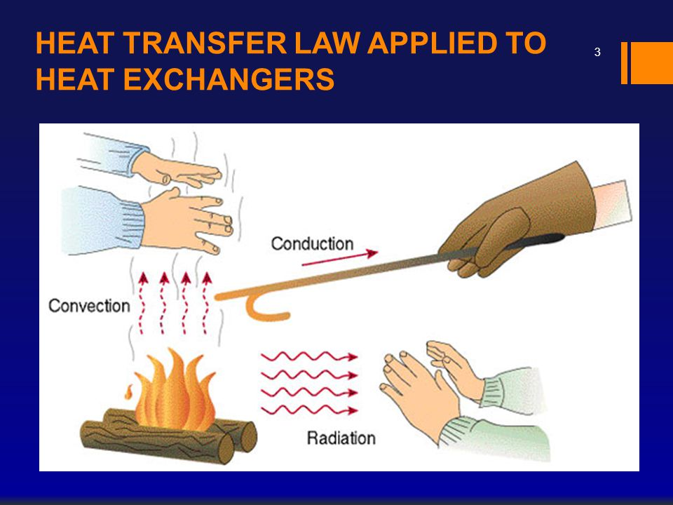 HEAT TRANSFER LAW APPLIED TO HEAT EXCHANGERS 3