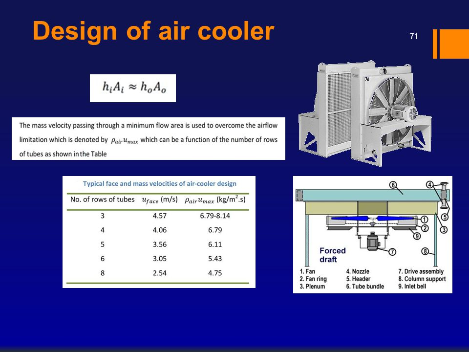 71 Design of air cooler