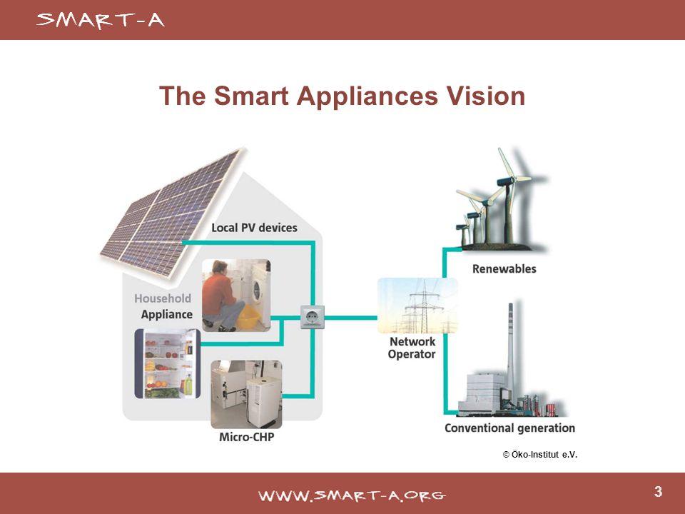 3 The Smart Appliances Vision © Öko-Institut e.V.