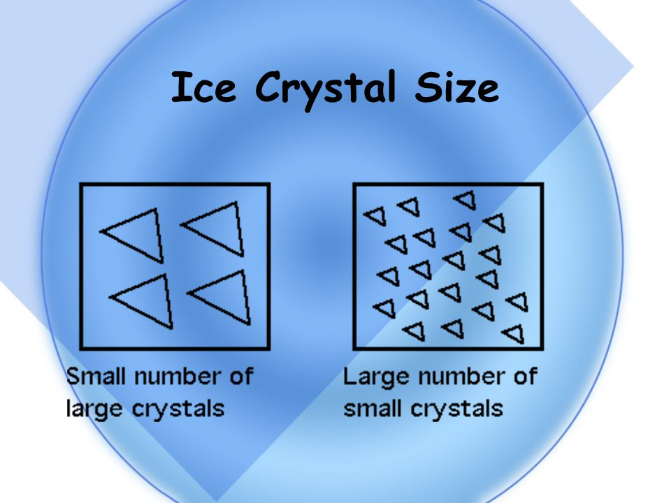 Ice Crystal Size