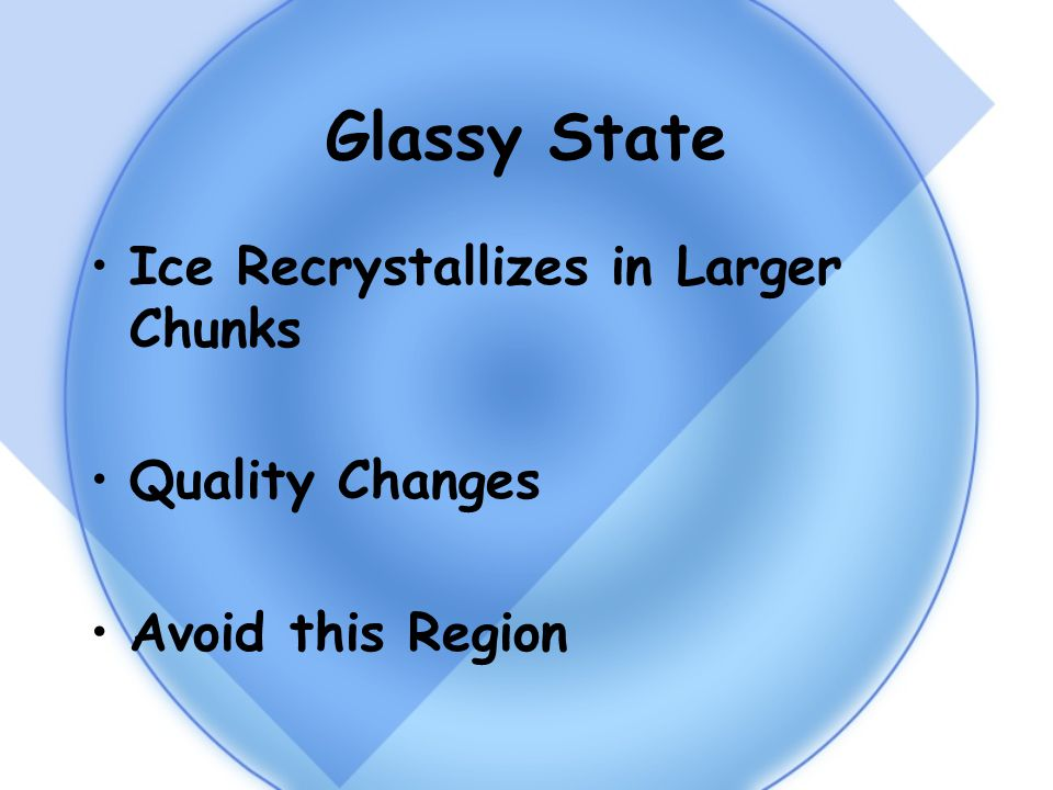 Glassy State Ice Recrystallizes in Larger Chunks Quality Changes Avoid this Region